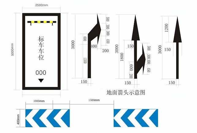 地下停車場停車位劃線尺寸